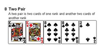 contoh kombinasi urutan poker